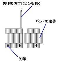 f69fe4e05c これからコマ外しを行うメタルバンドがピン方式かネジ方式かを見分けるためにバンドの裏側をよく見ます。 コマに矢印が書かれていることがあります。